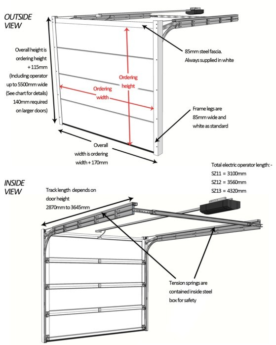 Shutter Technical Details Garage Door Shutter From