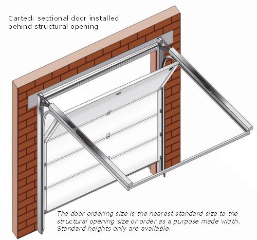 Sectional Garage Door Construction Details : Carteck sectional doors technical details garage