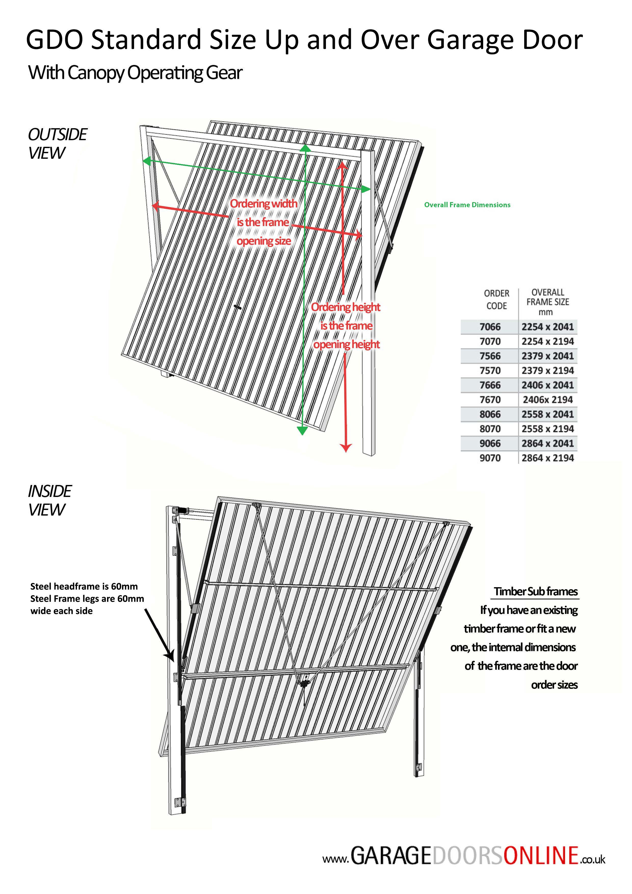 GDO Canopy Up and Over Timber garage door Measuring Guide