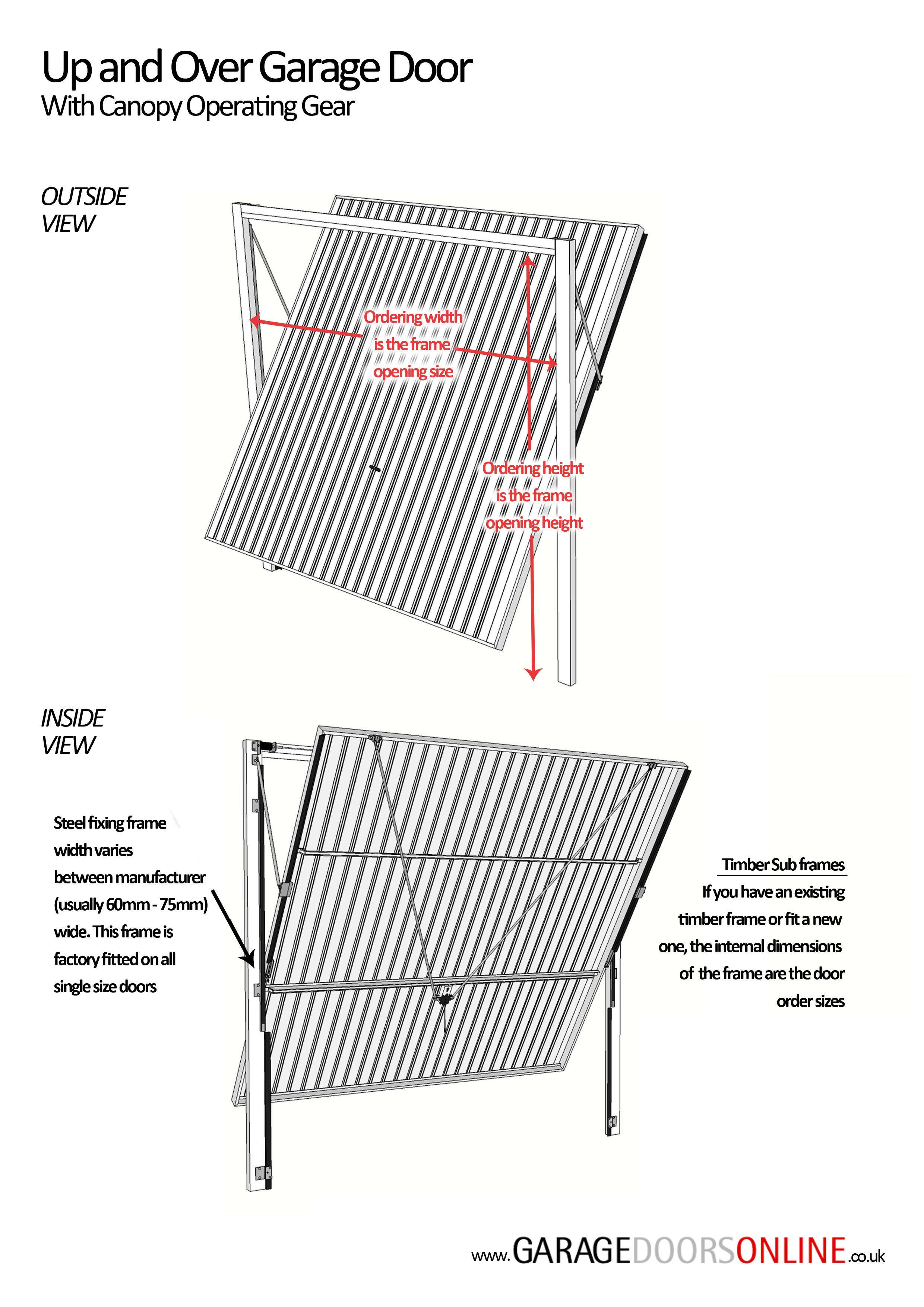 Garador Horizon Standard White Garador Steel Up And Over Canopy