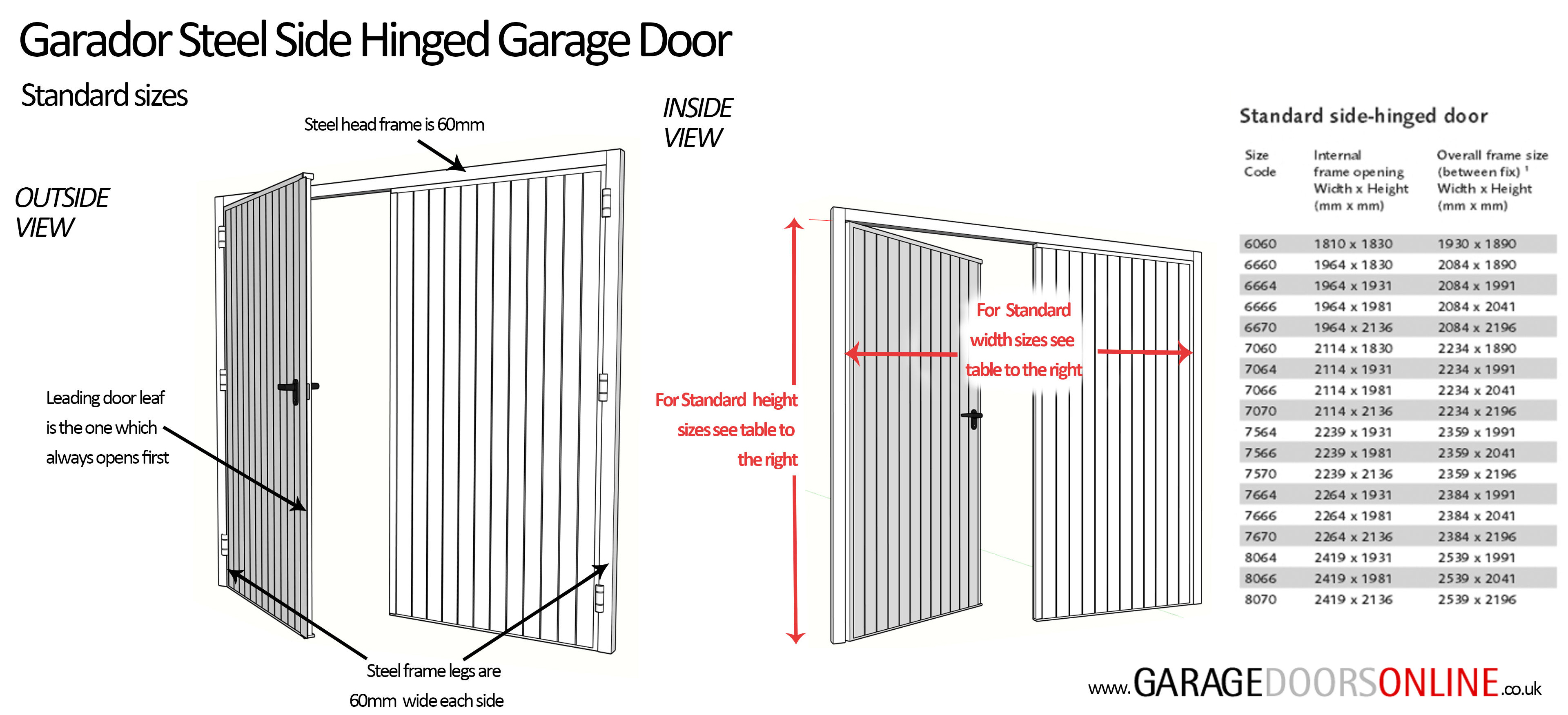 Garador Steel Side Hinge Ordering Sizes Garage Doors