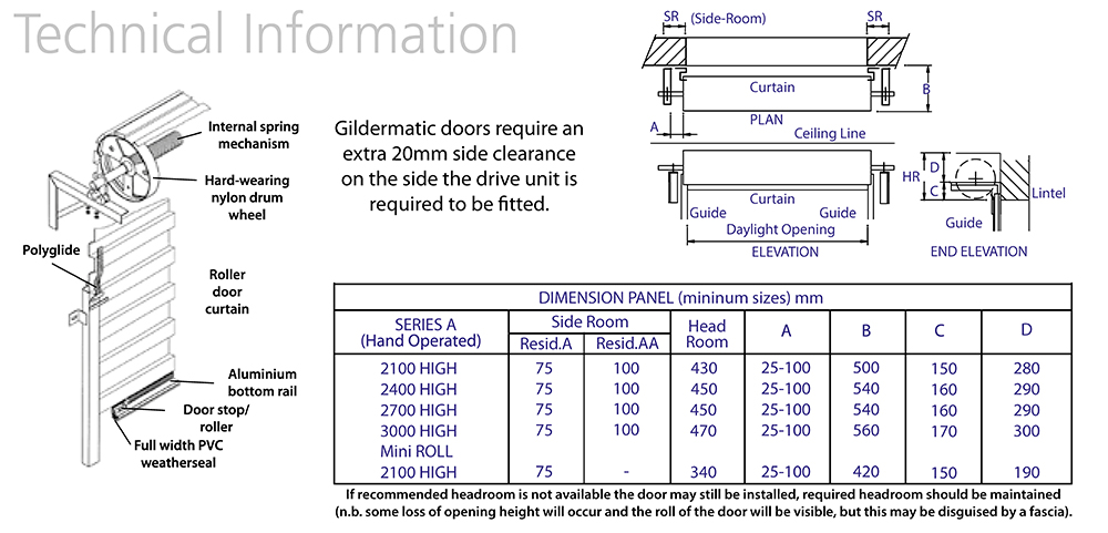 Gliderol technical information