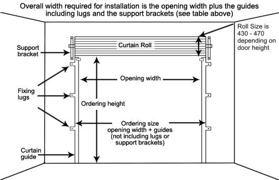 Garage Door Roller Shutters Garage Doors Sectional Side