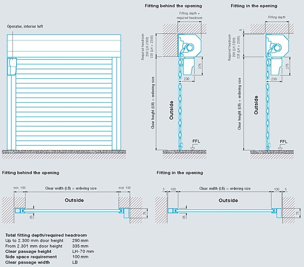 Sizing details for Rollmatic roller door