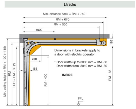 low profile garage door openerTechnical Details and Measurements for Hormann LPU40 Sectional
