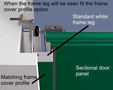 hormann frame cover profiles for a sectional door frame leg