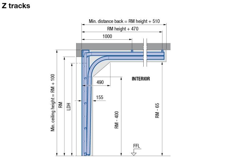 Technical Details For Hormann Sectional Garage Doors