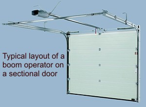 Typical N track sectional door with operator