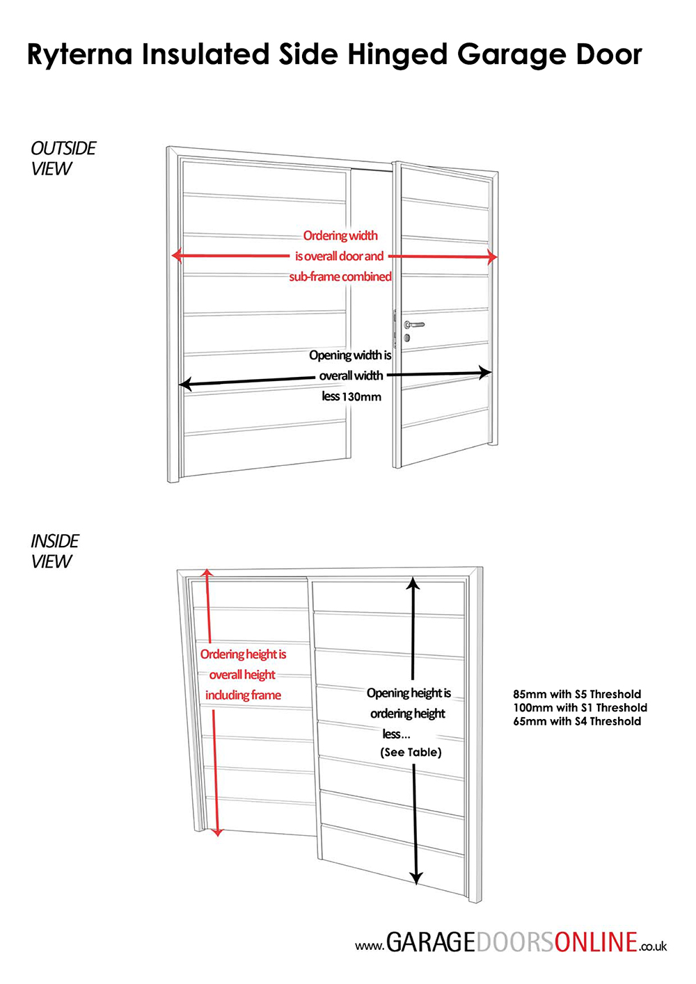 Ryterna Insulated Side Hinged Garage Door Measuring Guide Dimensions