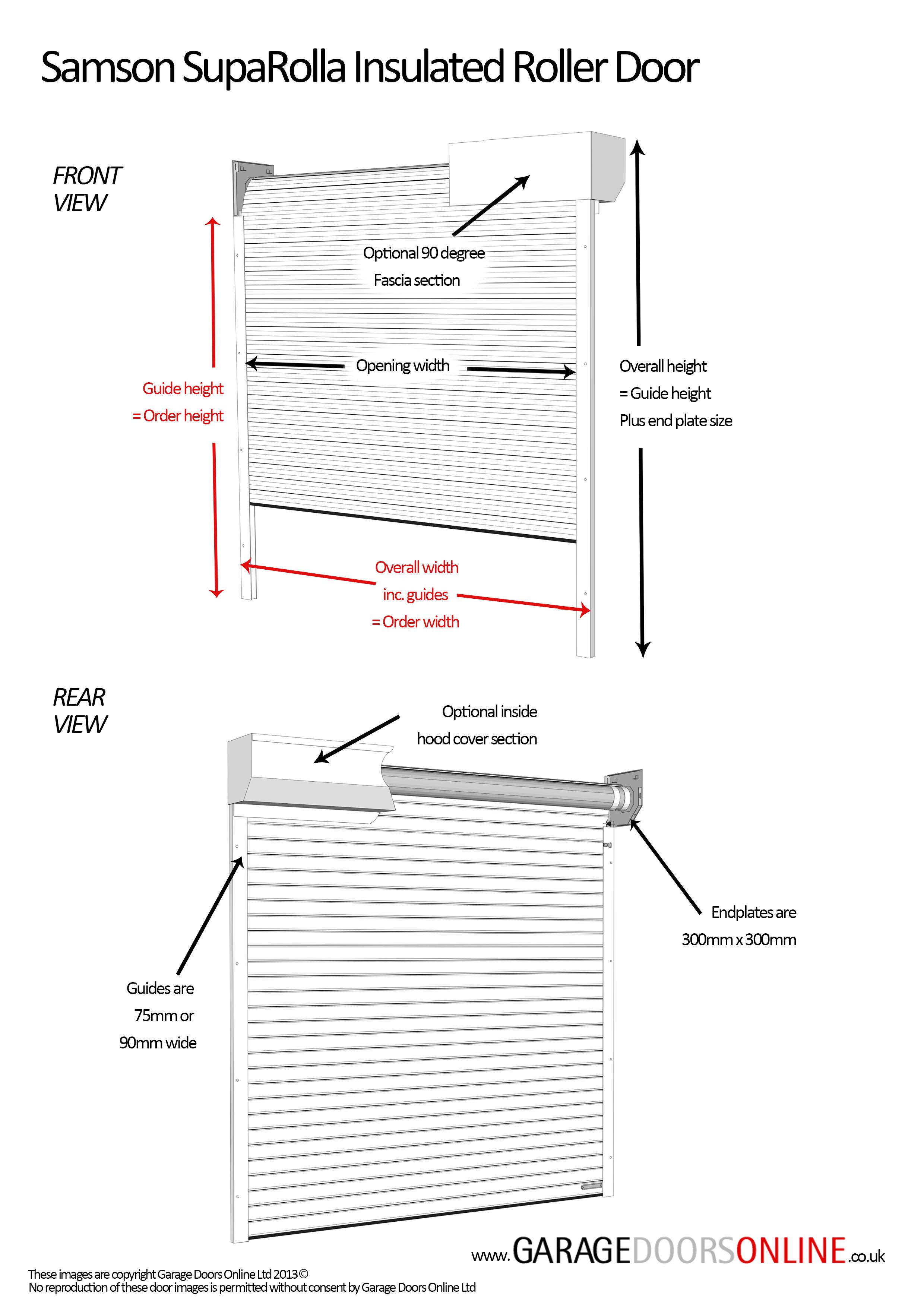 Suparolla Measurng Guide