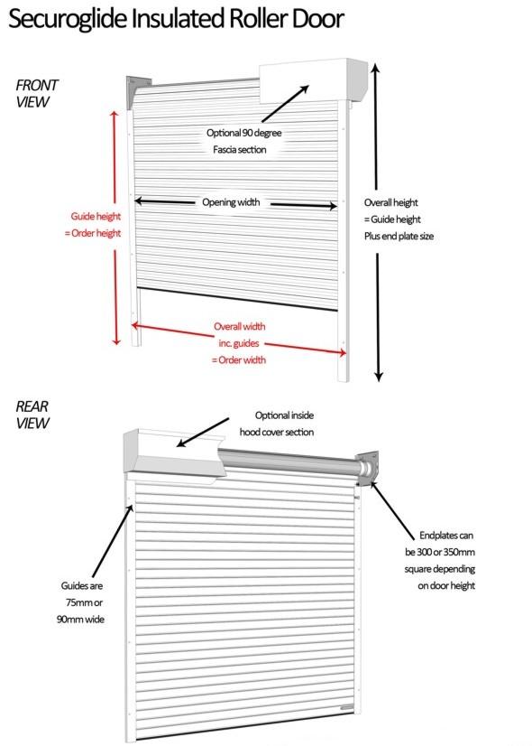 Seceuroglide Insulated Roller Garage Doors Technical