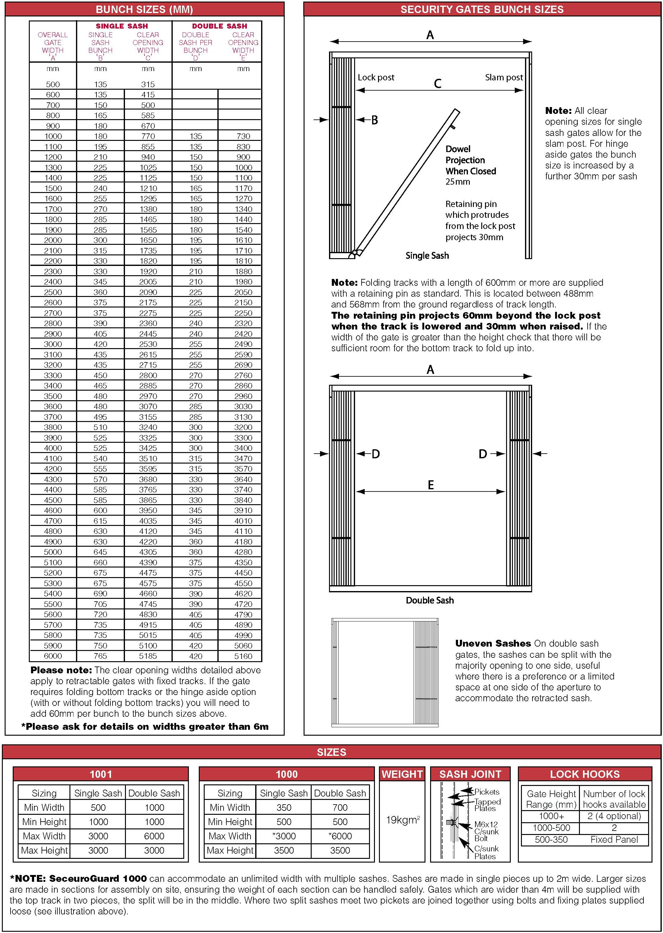 Dimensions for measuring a Security grille
