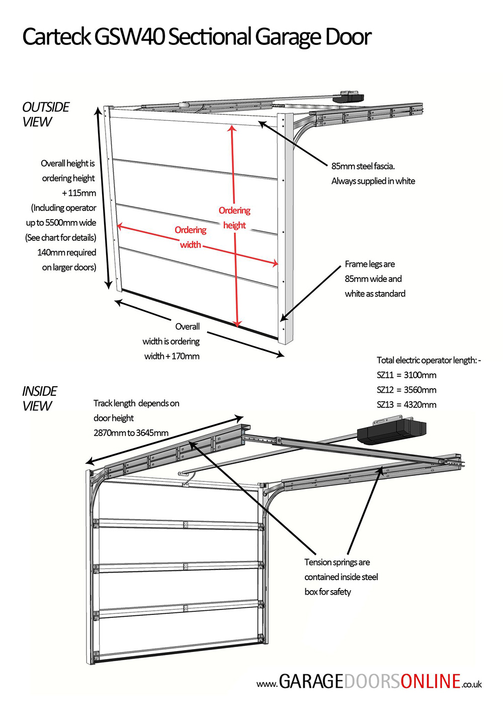 Diagram Of Door Fascia - House Wiring Diagram Symbols •