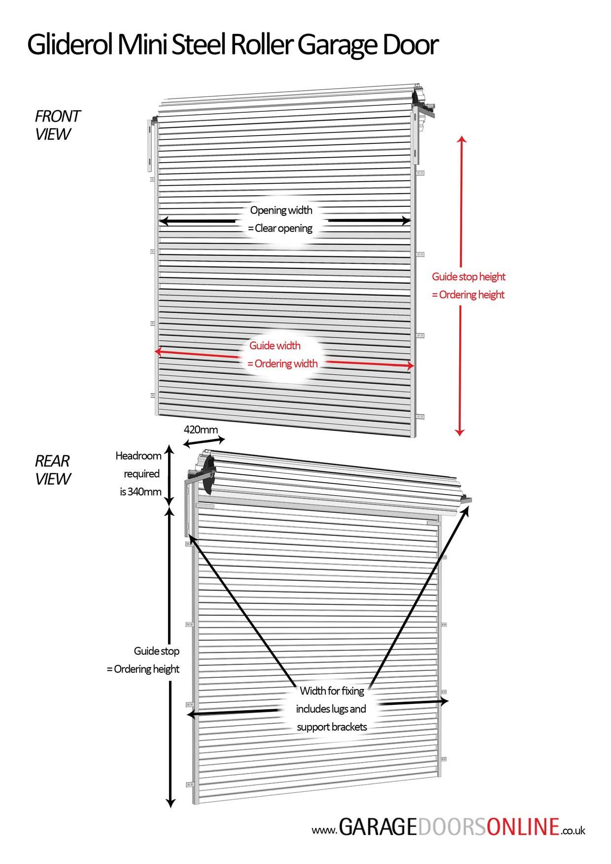 Gliderol Mini Series A Roller Measuring Guide