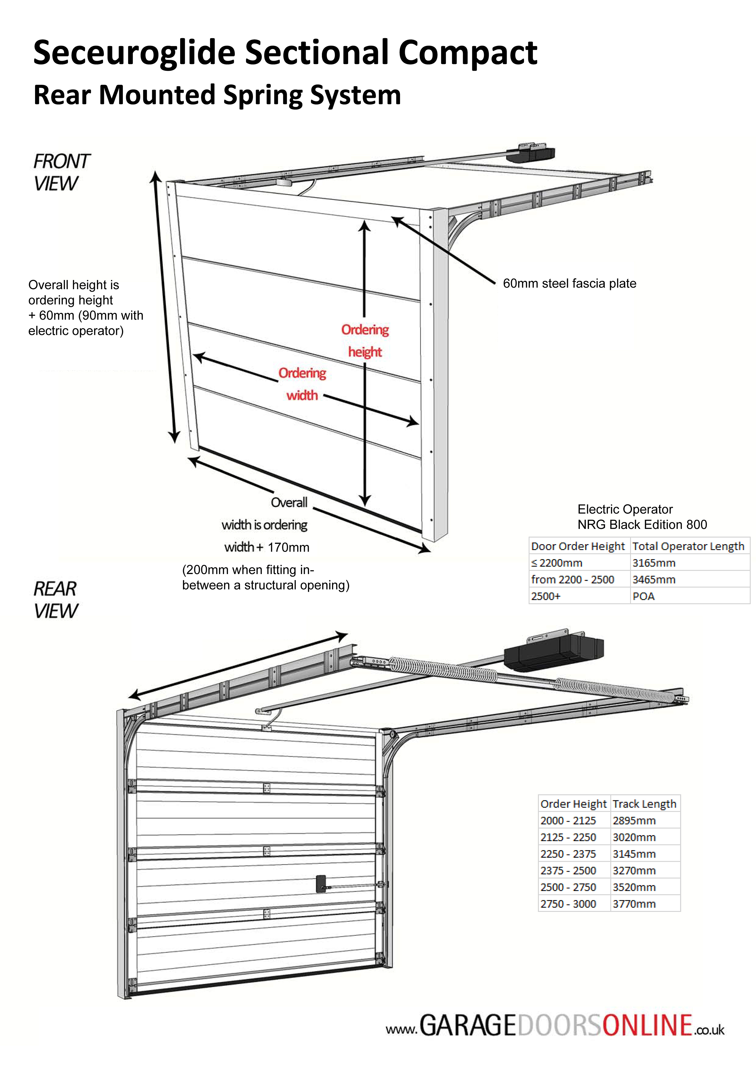 Seceuroglide Sectional Doors Compact Measuring Guide