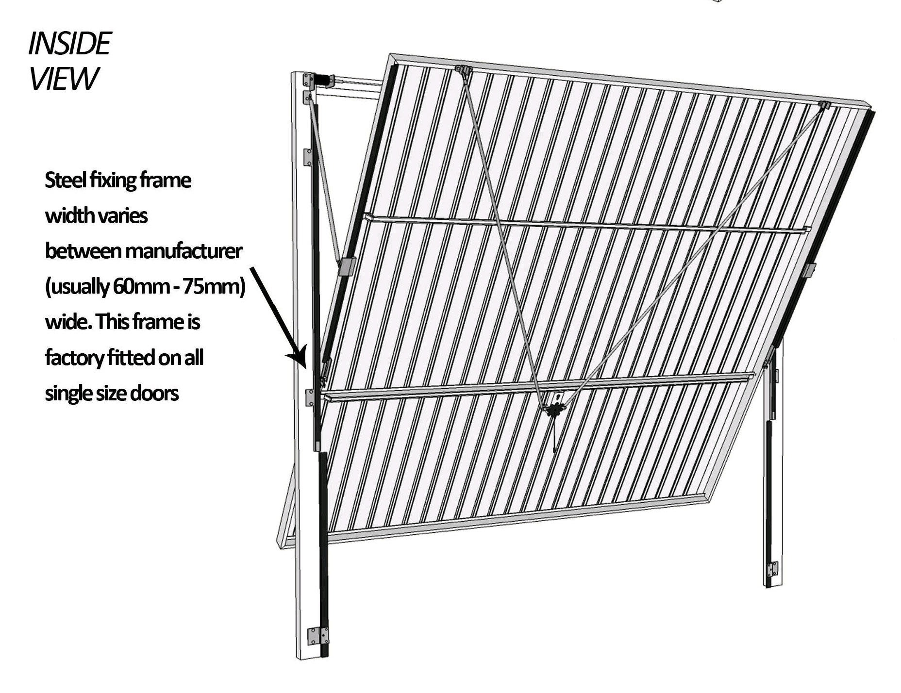 Up And Over Garage Door Measurement Guide Canopy