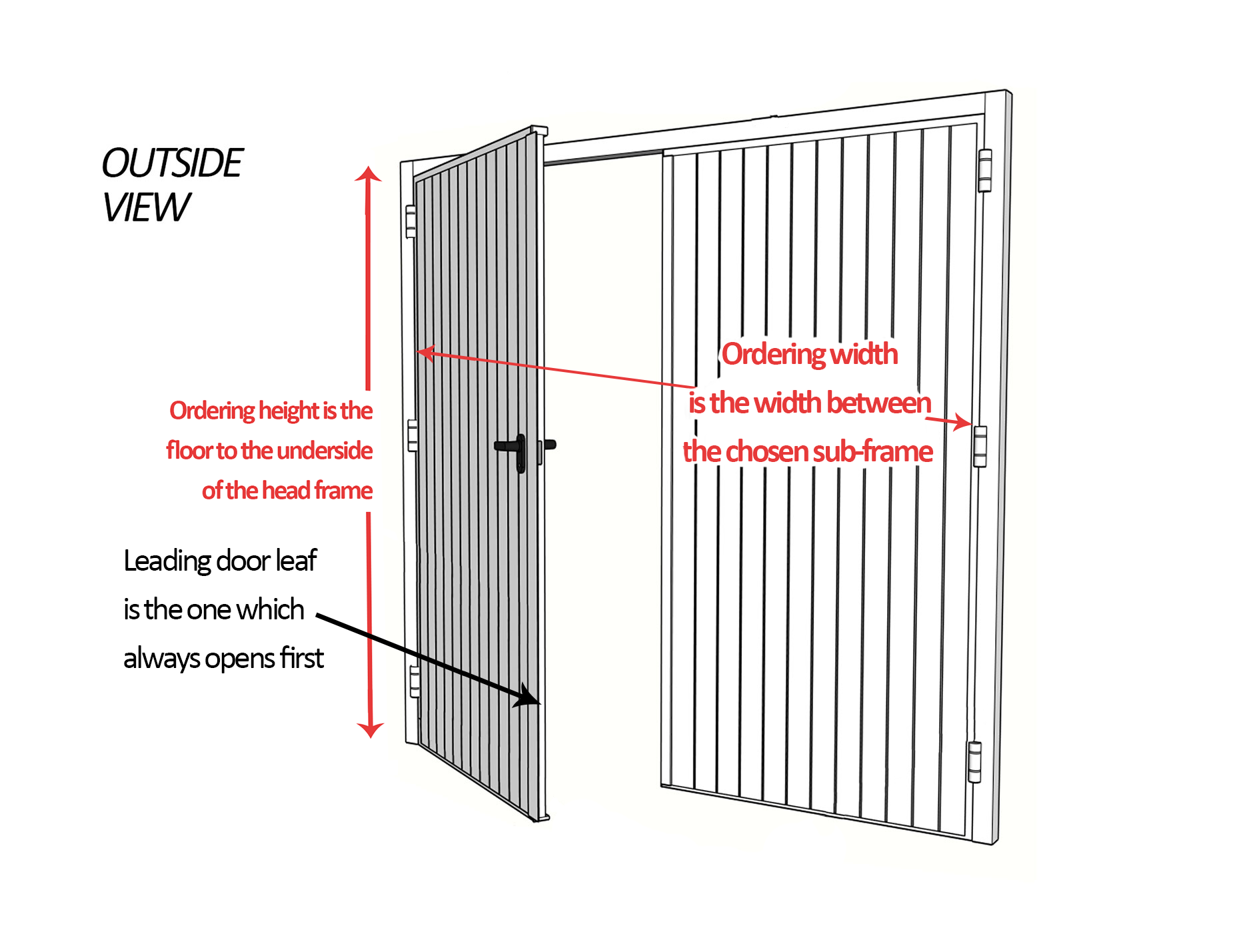 Side hinged garage door measuring guide steel aluminium for Garage side door and frame